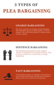 what are the types of plea bargains