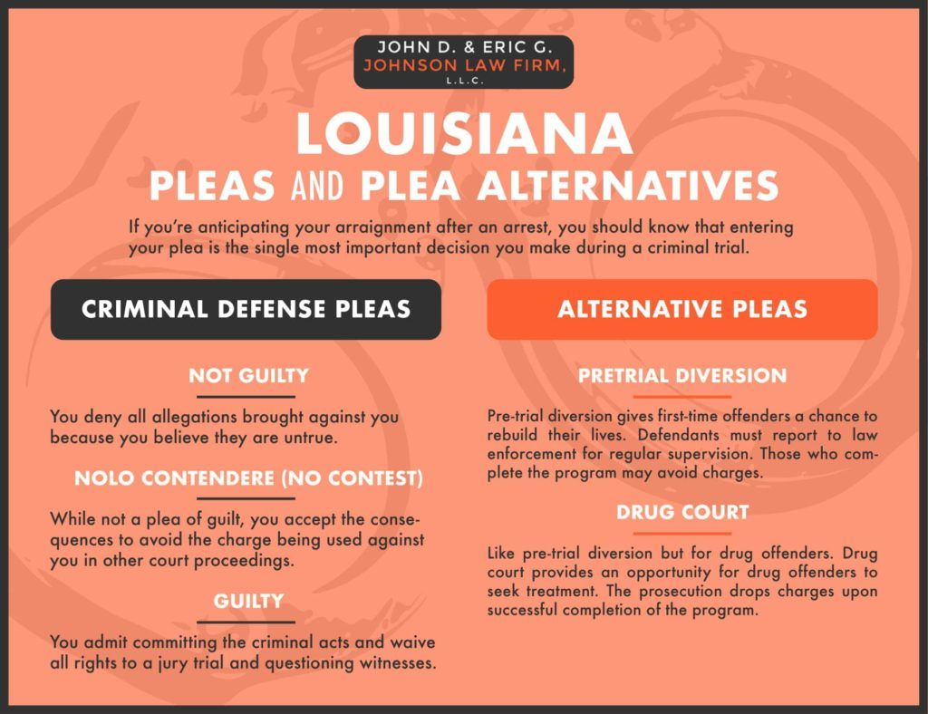 pleas and plea alternatives