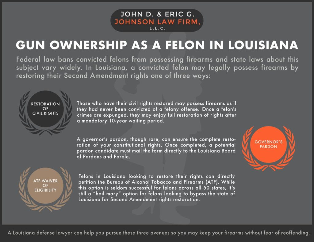 gun ownership laws louisiana
